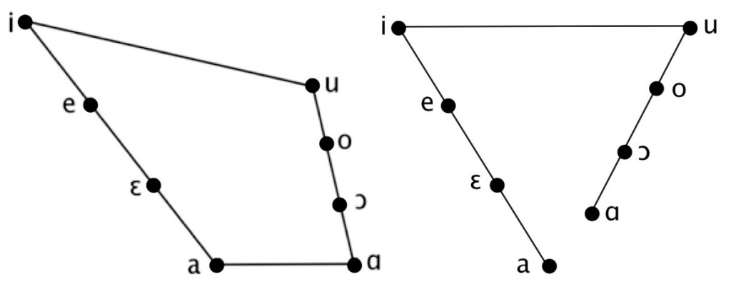 quad_triangle