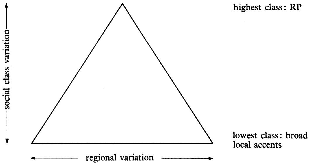 triangle_wells